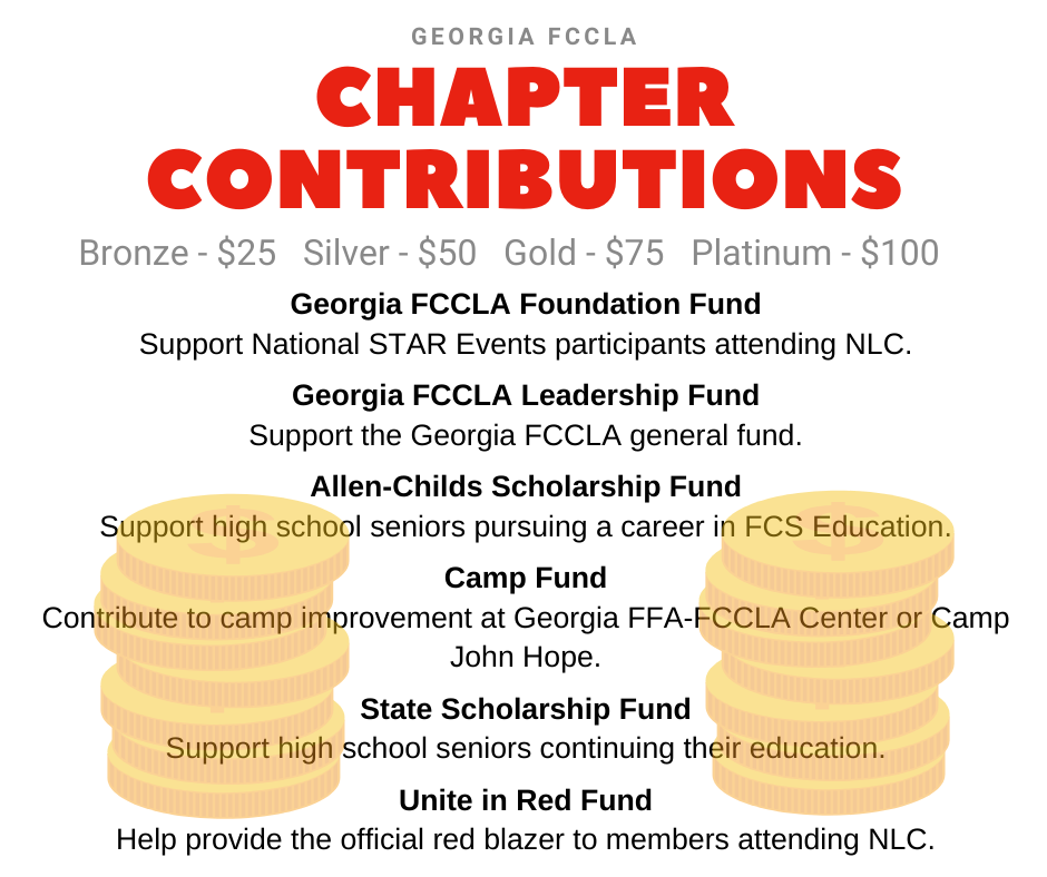 Chapter Contributions